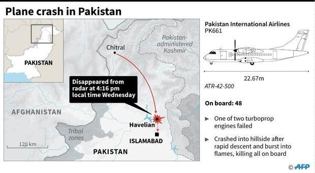 Plane crash in Pakistan
