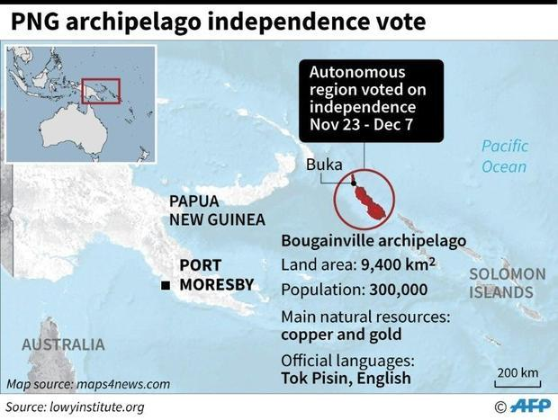 Papua New Guinea archipelago independence vote