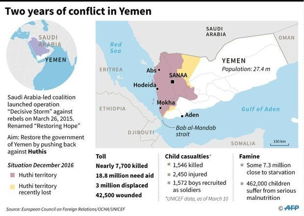 Map and factfile on Yemen's war that has left around 7 700 people killed and 18.8 million in ne...