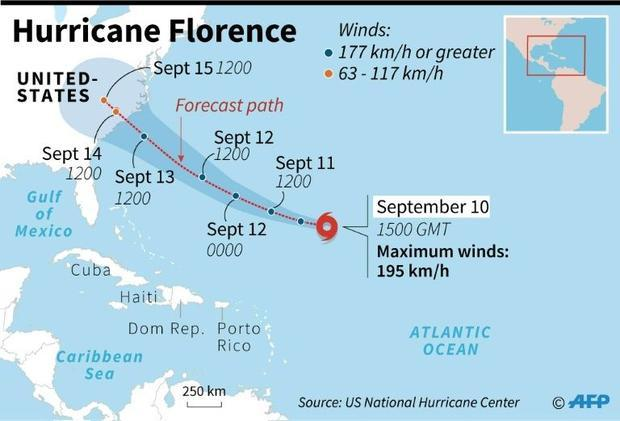 Map showing the forecast path of Hurricane Florence