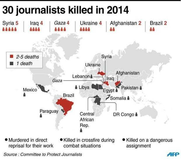 30 journalists killed in 2014