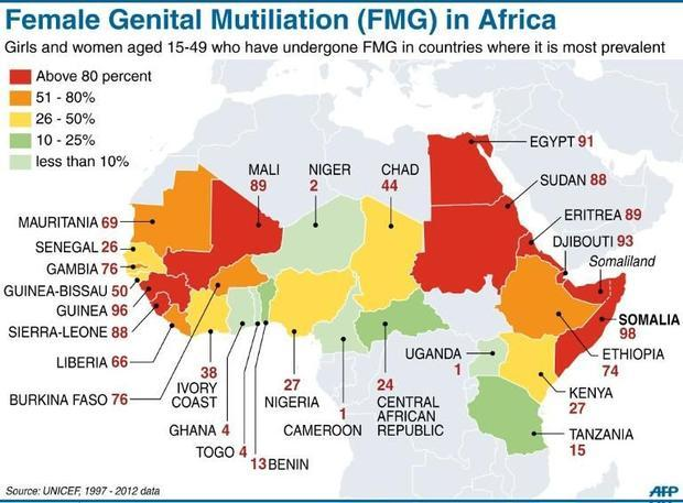 Map of Africa showing countries where female genital mutilation is most prevalent