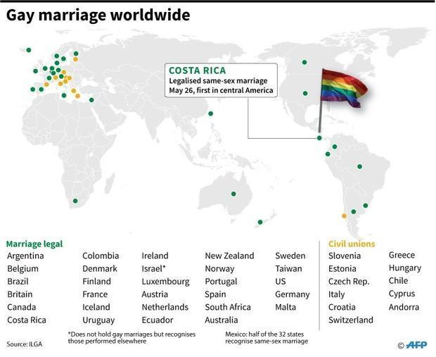 Gay marriage worldwide