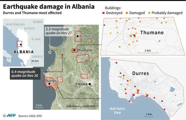 Earthquake damage in Albania