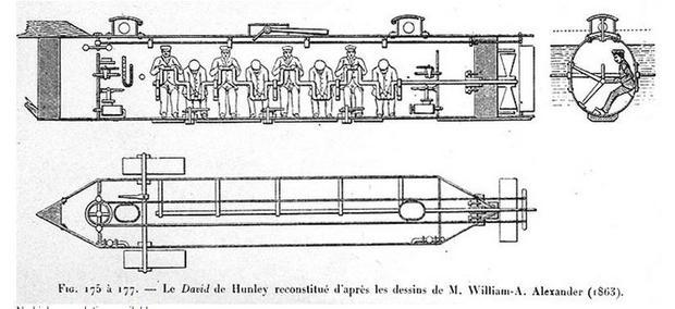 Inboard profile and plan drawings of the H.L. Hunley  after sketches by W.A. Alexander  who directed...